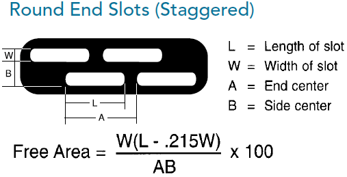 staggered round end slot
